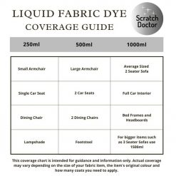 fabric dye coverage guide